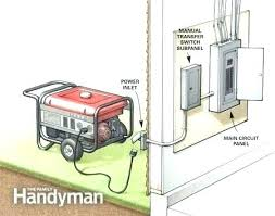 whole house generator price. Perfect Whole Whole House Generator Installation Costs Cost Gas  For Home Backup  Inside Price T