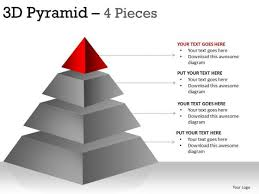 Pyramid Ppt Powerpoint Design Slides Education Pyramid Ppt Slides