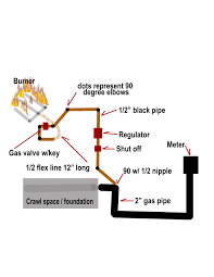 Gas Piping Diagram Get Rid Of Wiring Diagram Problem