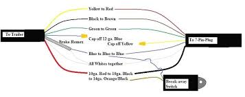 5 wire to 4 wire trailer wiring diagram 5 wire trailer wiring at 4 Wire Trailer Wiring