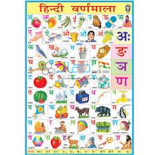 Hindi Alphabet Chart India Hindi Alphabet Chart