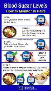 Printable Diabetic Food Chart Meal Plans Pictures To Pin On