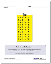 8x8 Multiplication Chart Multiplication Table