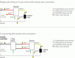 single switch light wiring diagram whole house audio system wiring Appradio 3 Wiring Diagram 3 way switch single pole wiring diagram diagram gallery wiring best wiring diagram for dimmer switch single pole 64 in alpine radio wiring diagram with appradio 3 wire diagram