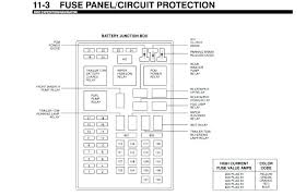 03 Expedition Fuse Diagram   Data Wiring Diagrams • further 2008 Ford Escape Interior Fuse Box     microfinanceindia org moreover  as well Ford C Max 2008 Fuse Box Diagram   Detailed Schematics Diagram also 94 Ranger Fuse Box   Wiring Diagrams Instructions also 2003 Ford Explorer Sport Fuse Box   Schematics Diagram besides 1995 Ford Ranger Fog Light Wiring Diagram   Wire Data Schema • furthermore 03 Expedition Fuse Diagram   Data Wiring Diagrams • likewise 1998 Ford E250 Van Fuse Diagram   Wiring Diagrams Instructions also 03 Expedition Fuse Diagram   Data Wiring Diagrams • further 2002 Expedition Fuse Box   Trusted Schematics Diagram. on ford f fuse box electrical wiring diagrams for lighter trusted e diagram explained xlt custom data panel enthusiast boxford l excursion