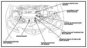 wiring of 1989 harley davidson radio wiring diagram wiring 2006 Harley Davidson Radio Wiring Diagram wiring of 1989 harley davidson radio wiring diagram, acura motor diagram, wiring of 1989 2006 harley davidson radio wiring diagram