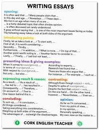 skills for creative writing cv