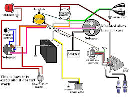 harley davidson ignition switch wiring diagram lovely fresh harley davidson ignition switch wiring diagram inspirational harley davidson wiring diagram magnificent appearance crossword of harley