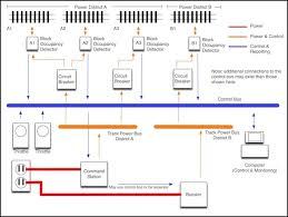 dcc trains wiring diagram for dcc automotive wiring diagrams description dcc general dcc trains wiring diagram for
