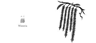 日本の古典柄にこめられた想い草花由来の柄 Kimonode Design 04