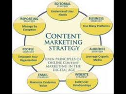Online Marketing Strategy Examples