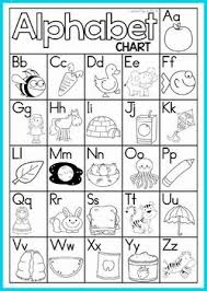 Alphabet Chart Black And White Alphabet And Letter Sounds Charts Free Kindergarten