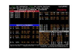 Oil Wti Chart Bloomberg Beginners Guide To The Bloomberg Terminal