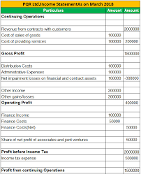 Financial Statement Examples Income Statement Examples Gaap Ifrs Income Statement Format