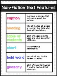 Nonfiction Text Features Anchor Chart Printable Text Features Anchor Chart Worksheets Teaching Resources Tpt
