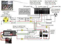 wiring diagram winnebago the wiring diagram rv wiring diagram diagram wiring diagram