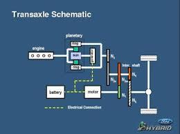international dt466 engine fuel diagram car fuse box and wiring international maxxforce engine training furthermore international 4300 engine diagram together cat c7 serial number location