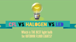 cfl halogen and led light bulb comparison operation and usage in outdoor flood light fixtures ledwatcher