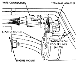 dodge wiring harness diagram wiring diagram Ramcharger Ecu Wiring Diagram Mopar Ballast Resistor Wiring Diagram