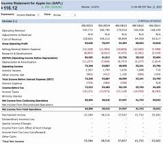 Simple Income Statementmplate Definition Explanation And