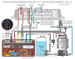 aquamist hfs 3 wiring diagram 997 1 turbo vtgs out further ado here you go folks