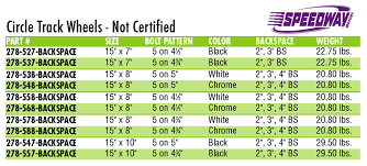 Chevrolet Wheel Bolt Pattern Chart Chevy Wheel Bolt Pattern Chart Www Bedowntowndaytona Com