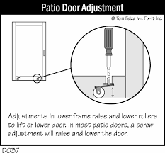 garage door stickingPatio Door Sticks in Winter  MisterFixItcom