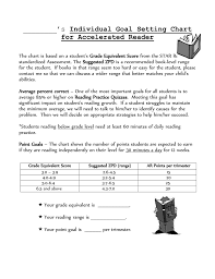Zpd Range Chart S Individual Goal Setting Chart For Accelerated Reader