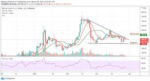 I think this march bitcoin cash will reached 1000$ per 1bch! Bitcoin Cash Price Prediction Bch Usd Crashes Hard Price Settles Below 500 Insidebitcoins Com