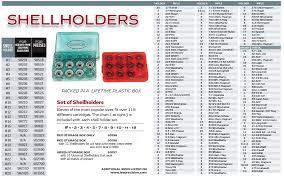 Lee Priming Tool Shell Holder Set 90198