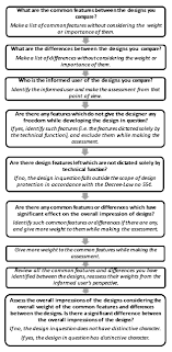 Distinctive Features Chart A Flow Chart Proposal For The Assessment Of Distinctive