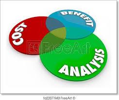 Art Venn Diagram Free Art Print Of Cost Benefit Analysis 3d Venn Diagram Words Cost