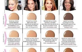 makeup for indian skin in hindi age mugeek vidalondon