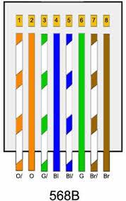 25 unique ethernet wiring ideas on pinterest cable internet cat 5 wiring diagram pdf at Ethernet Connection Diagram