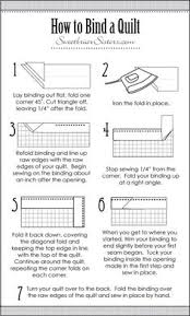 How to Bind a Quilt; this shows how to do the final binding join ... & How to Bind a Quilt Adamdwight.com