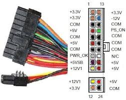 atx 24 pin power supply connector 20 pin board visa versa atx pinout