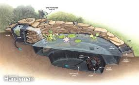 Small Picture Build a Backyard Waterfall in One Weekend Backyard Water