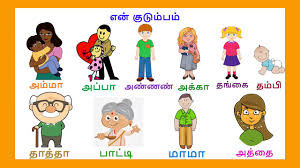 Family Relations Chart English Knowledge Well Family Relationship Names In Tamil