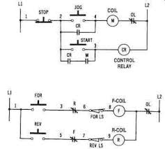 stop start control diagram schematic all about repair and wiring stop start control diagram schematic electrical stop start station wiring diagram wiring diagram on stop