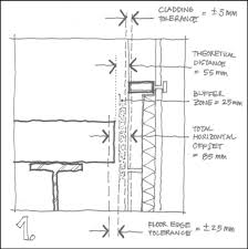 exterior curtain wall floor intersection. curtain wall slab connection detail - google search exterior floor intersection