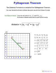 Free Printable Coordinate Graphing Pictures Worksheets New Free ...