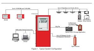 kidde aries netlink authorized kidde distributor fire alarm fire alarm system design tutorial at Fire Alarm Layout Diagram