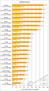 Processor Chart Intel Tech Arp Intel Core 2 Processor Performance Comparison