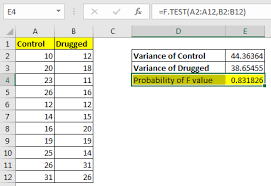 how to use excel f test function in excel
