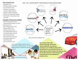 Metlife Auto Insurance Quote Inspiration Auto Insurance Quotes Florida Comparison Beautiful Car Insurance