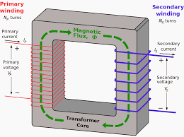 the essentials of ac power transformers for students Electrical Transformer Diagram at Ac Transformer Wiring Diagram