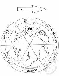 Orologi Meteorologici Per Bambini Da Stampare Lavoretti Creativi