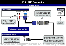 wiring diagram vga to dvi cable the wiring diagram vga to 3 rca cable pinout nodasystech wiring diagram
