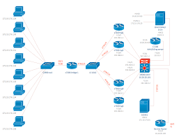 cisco network examples and templates cisco isg topology diagram