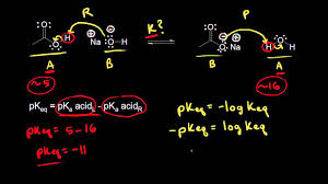 Using Pka Values To Predict The Position Of Equilibrium
